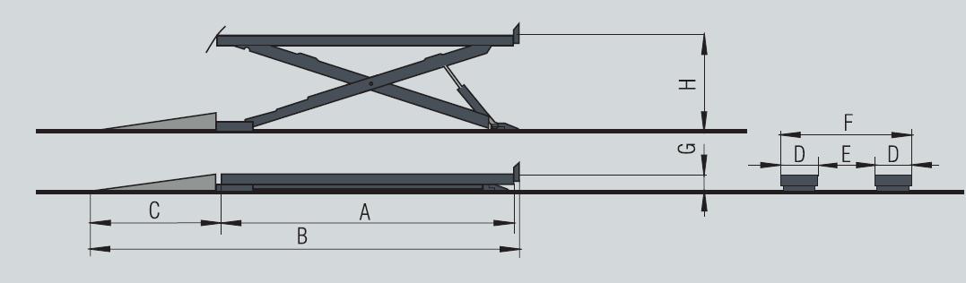 podnośnik nożycowy 9 i 16 ton wymiar - Podnośniki nożycowe do pojazdów ciężarowych
