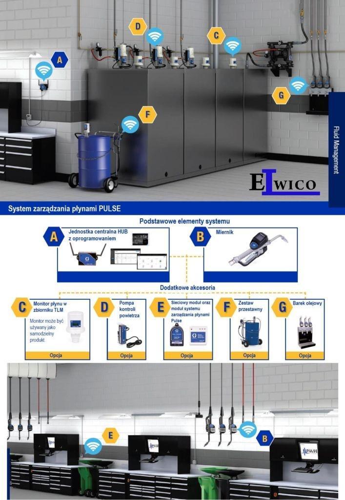 System zarządzania olejem w serwisie Elwico Serwis pdf - Płyny w warsztacie