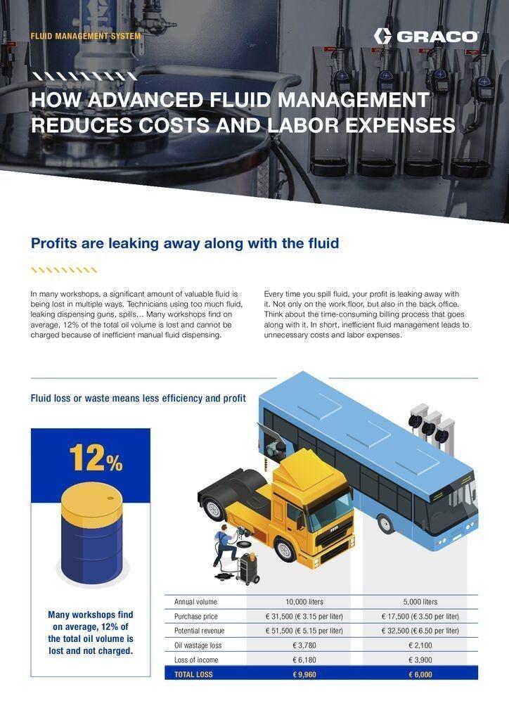gracopulse.zarzadzanieolejem.warsztat.profity.www .elwico.com .pl .300799ENEU A pdf - Monitoring olejowy Pulse FC